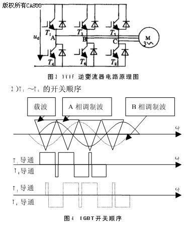 城市轨道交通普遍采用vvvf逆变器和鼠笼式异步电机的交流传动系统