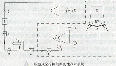 200mw发电机组电气接线图