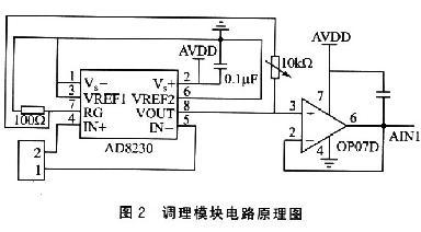 基于aduc848的钻井压力数据采集系统