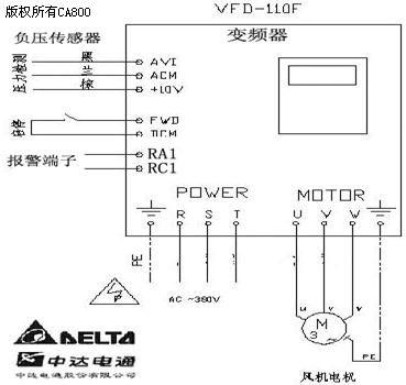 台达变频器vfd-f在自动络筒机的节能应用