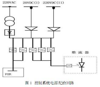 其中的冗余电源电路可确保psr系统及整流器触发电源安全,可靠. 2.