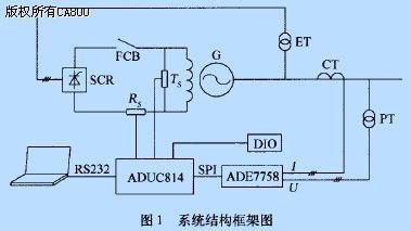 ade7758的电流通道和电压通道各有一个可编程增益