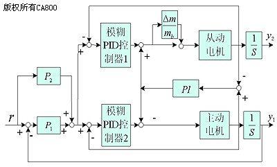负载运行时t形等效电路图