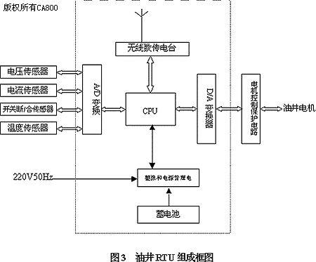电路 电路图 电子 设计 素材 原理图 450_373