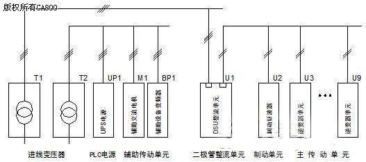 abb多传动系统acs800在铝合金厚带纵剪中的应用