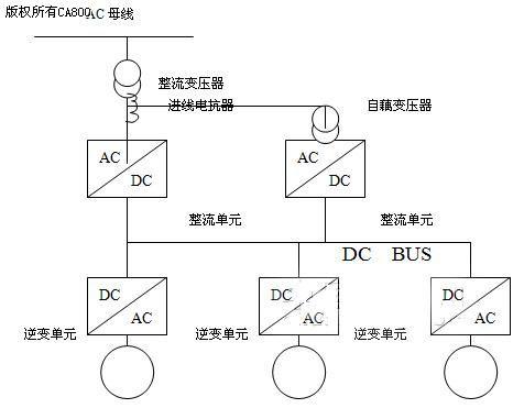电流调节器及移相触发器给出处罚脉冲信号来控制整流器可控硅的控制角