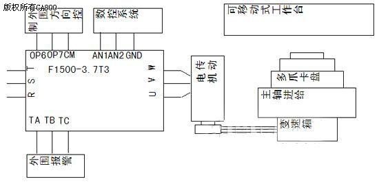 欧瑞变频器在经济型数控机床上的应用