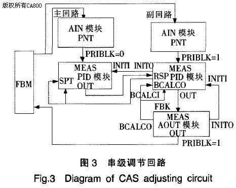 电路 电路图 电子 原理图 466_370