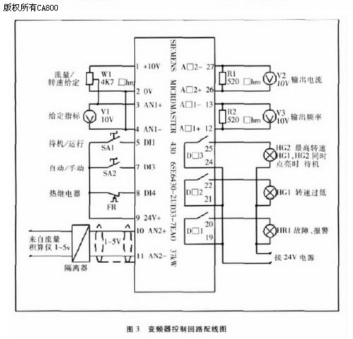 mm430变频器在窑尾喂料系统中的应用