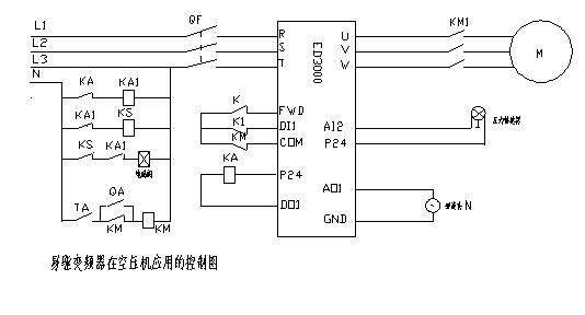 变频器在空压机上的应用