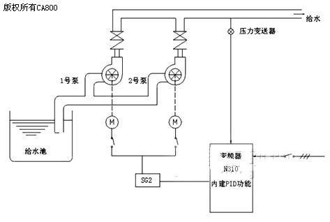 台安n310变频器在恒压供水的应用