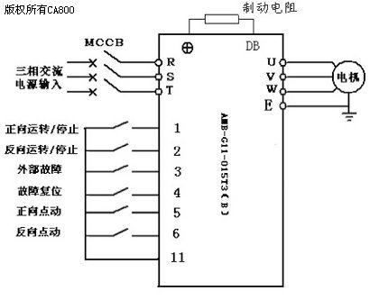 amb-g11变频在建筑施工升降机上的应用