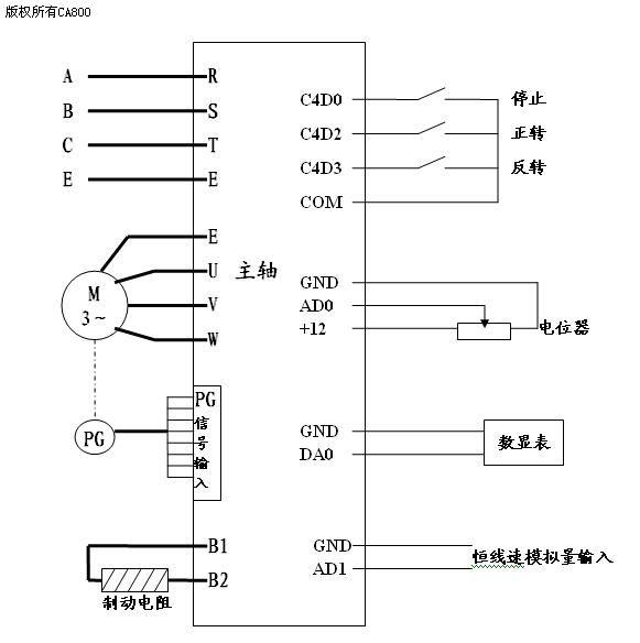 一、简介 时光伺服控制器具有低速大力矩输出、零速力矩保持、调速精度高等优良性能,并具有简易PLC功能,非常适合在立车的进给轴上做单轴控制系统,也可应用在主轴调速上,客户应用非常成功。 二、主要功能 进给伺服: 1.电位器调速:在这种模式下,用户可用三位置选择开关选择正转、反转或停止,用三位置选择开关选择速率档位,用电位器进行模拟量调速,系统有抱闸控制,限位保护及急停保护功能。 2.