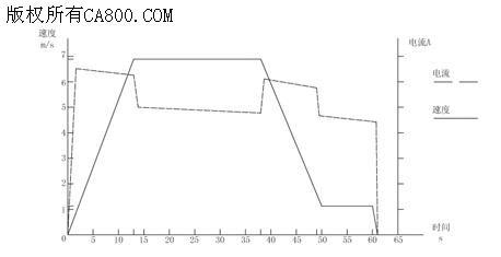458低通滤波电路l图