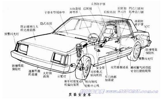 汽车安全基础知识